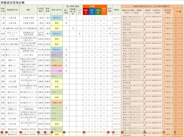 ツールAリスク分析シート